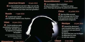 donald trump obama populisme