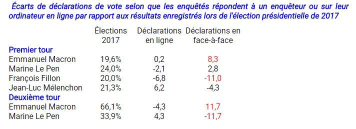 ©Capture d'écran micheletribalat.fr