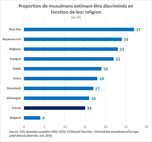 ifop-europe-musulmans