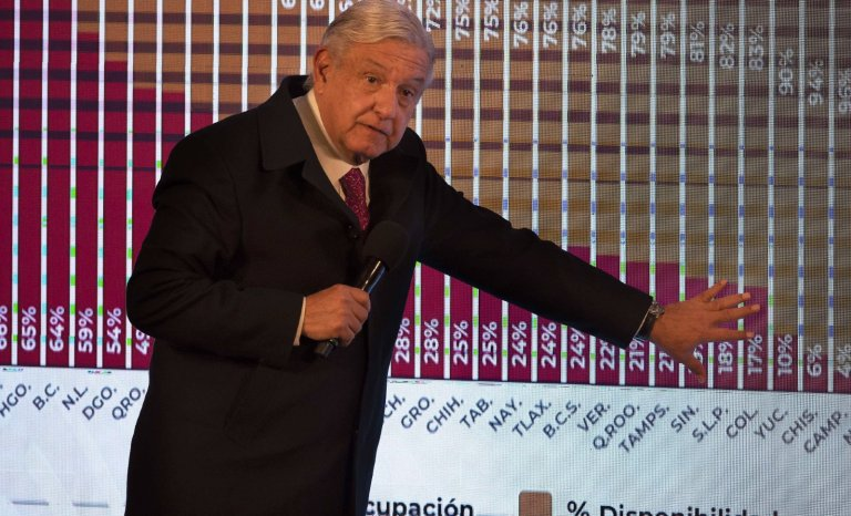 Le président mexicain, leader d'un monde libre du sanitarisme?